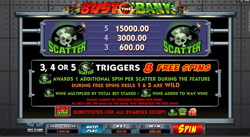 bust-the-bank-scatter