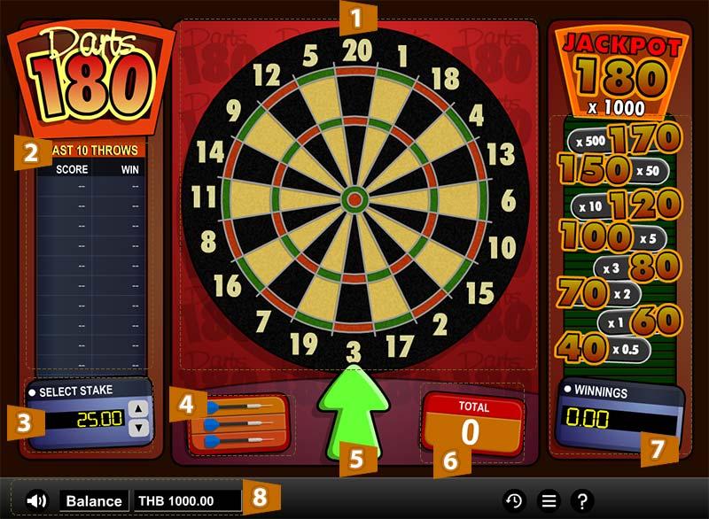 การเล่น darts280 virtual sport