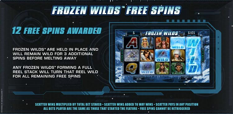 girls with guns frozen free spin