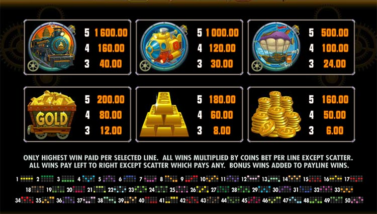 gold factory pays line