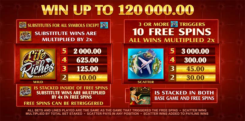 life of riches slot wild free spin
