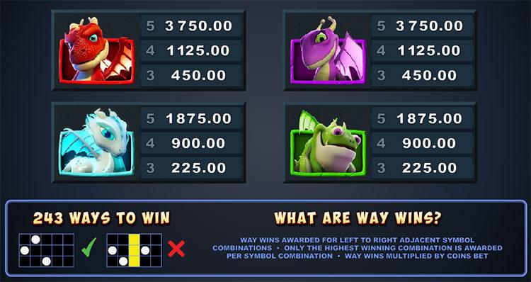 line pay slot dragonz