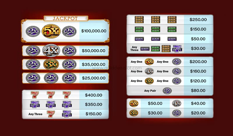mega money jackpot slot