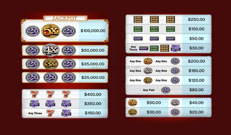 mega money jackpot slot