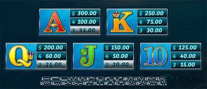slot-ariana pays line