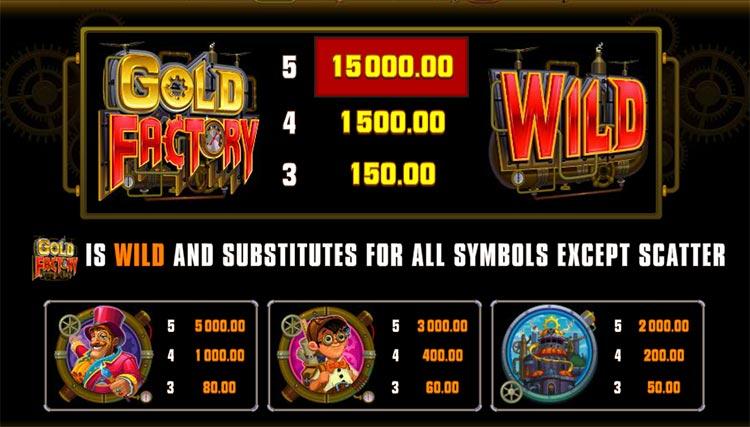 slot symbol gold factory