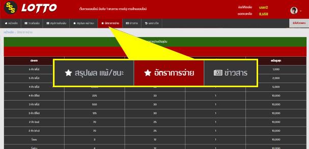 ตรวจหวย งวด 1 กันยายน 2554: ตรวจหวยรัฐบาลออนไลน์ ก่อนใคร ได้ที่นี่