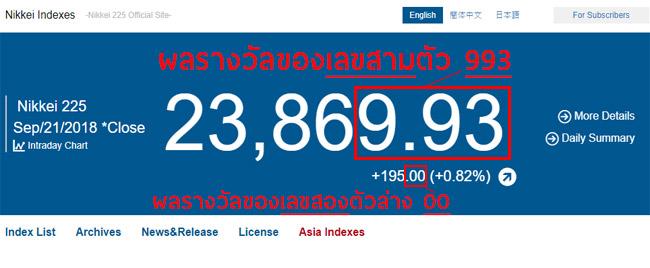 nikkei225 stock exchange