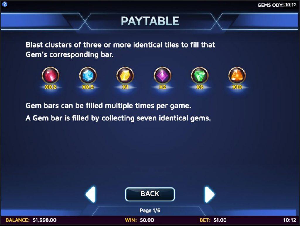 อัตราาการจ่ายเงินรางวัลเกมส์ Gems Odyssey 92