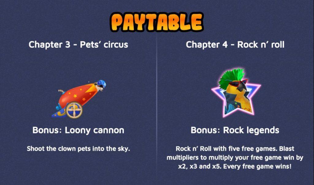 สัญลักษณ์เกมสล็อต Pets Go Wild
